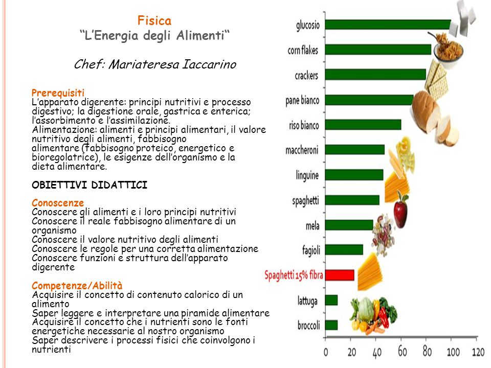 L'Energia degli Alimenti Chef: Mariateresa Iaccarino