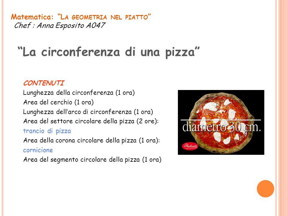 Matematica: La geometria nel piatto Chef : Anna Esposito A047