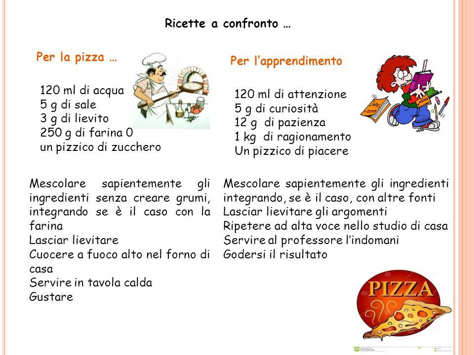 Ricette a confronto … Per la pizza … Per l'apprendimento. 120 ml di acqua. 5 g di sale. 3 g di lievito.