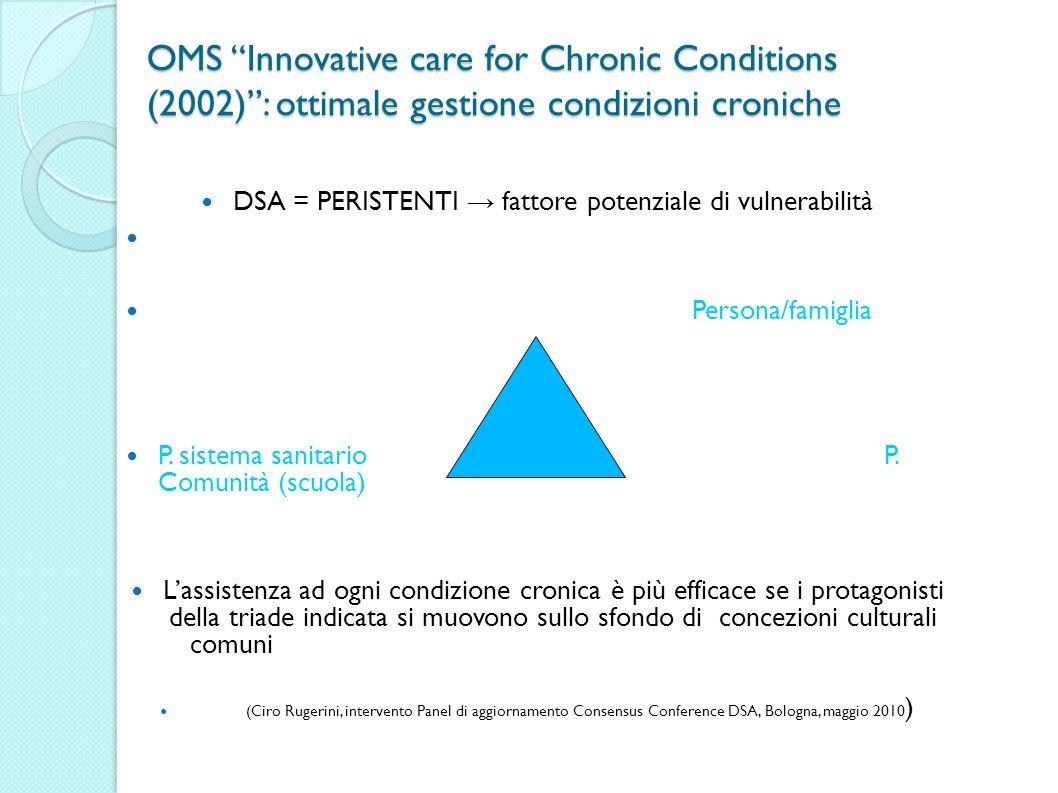 DSA = PERISTENTI → fattore potenziale di vulnerabilità