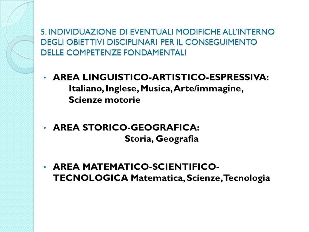 AREA STORICO-GEOGRAFICA: Storia, Geografia
