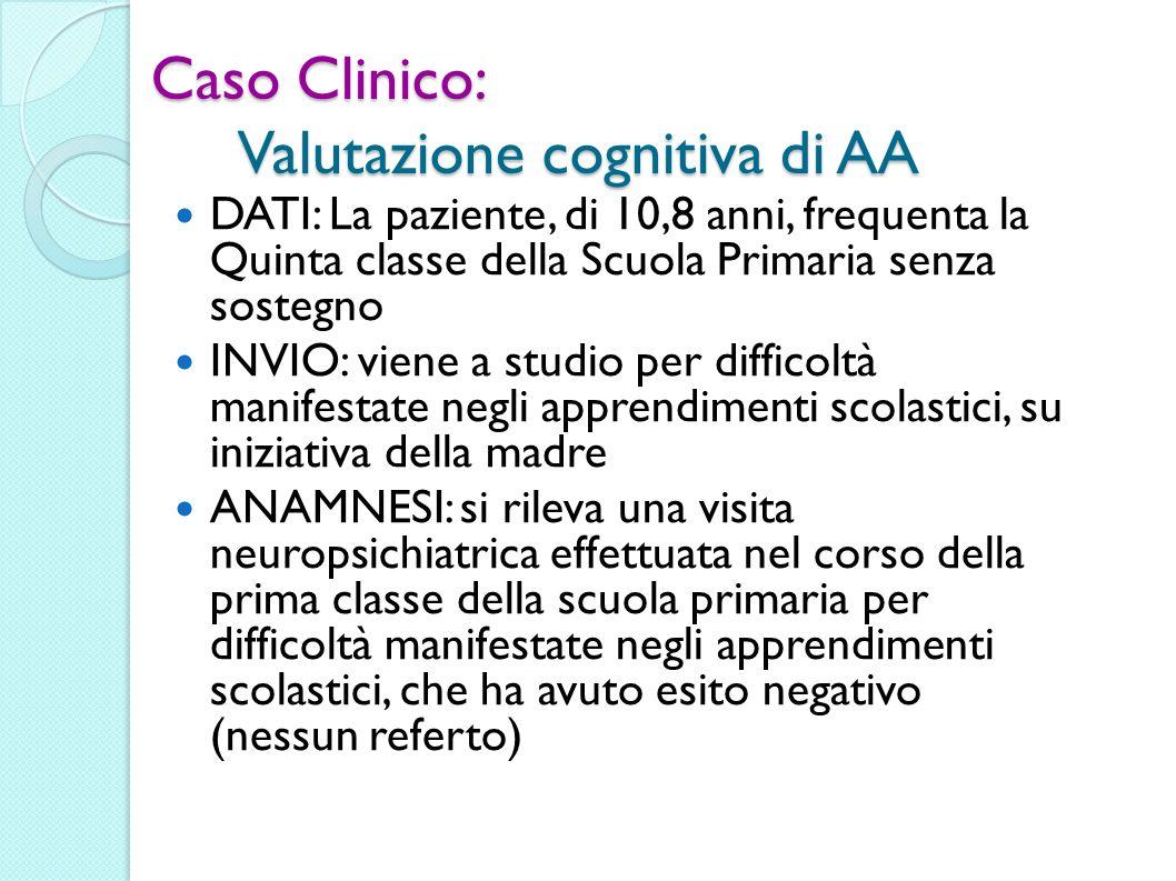Caso Clinico: Valutazione cognitiva di AA