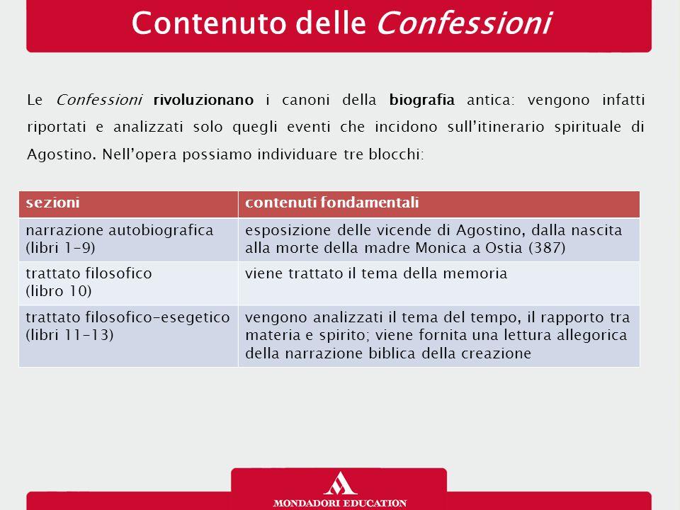 Contenuto delle Confessioni