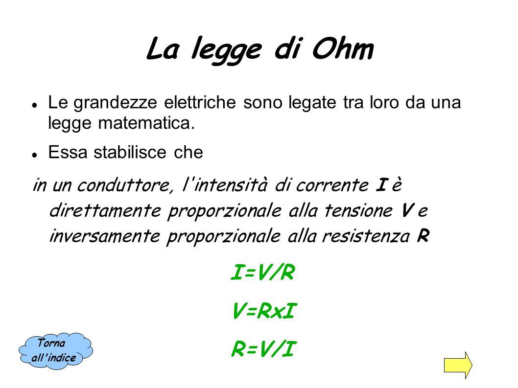 La legge di Ohm I=V/R V=RxI R=V/I