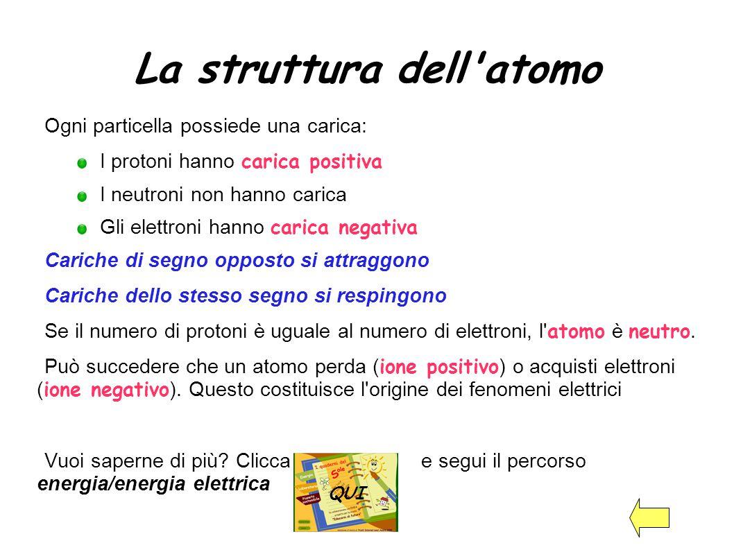 La struttura dell atomo