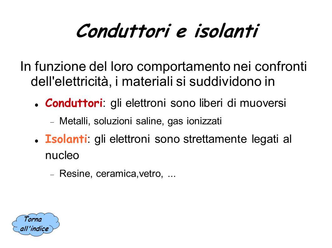 Conduttori e isolanti In funzione del loro comportamento nei confronti dell elettricità, i materiali si suddividono in.