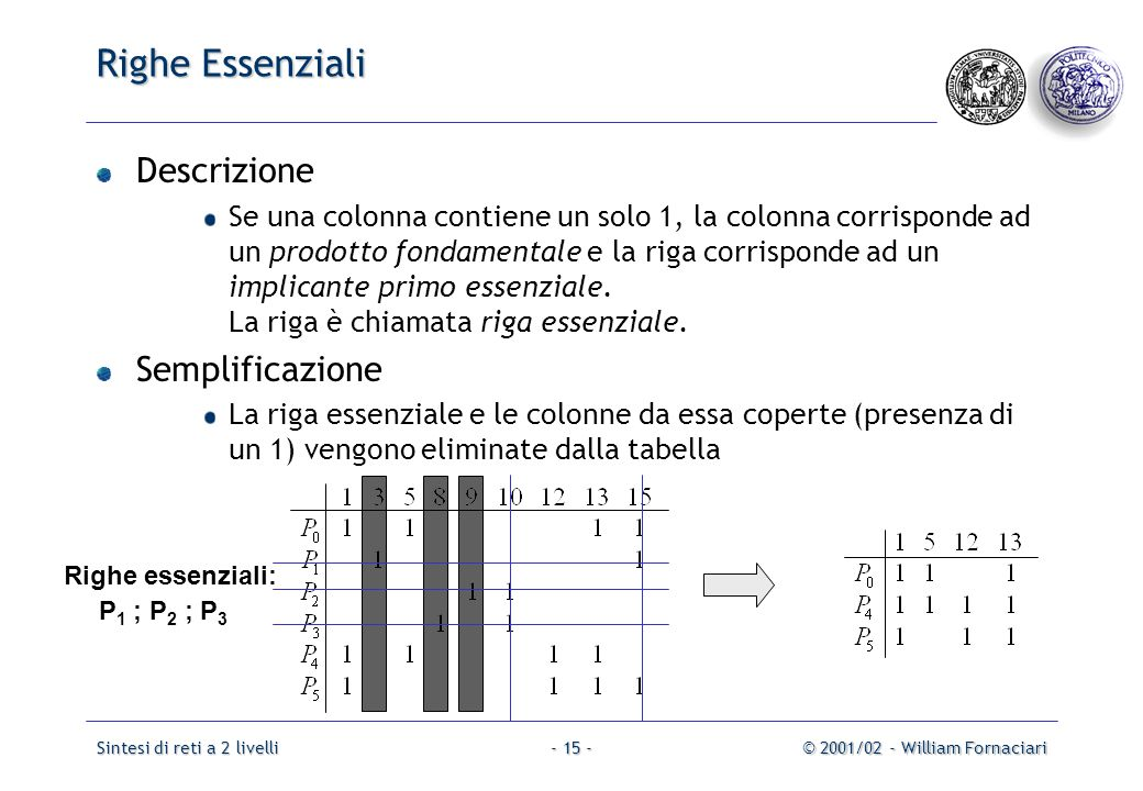 Righe Essenziali Descrizione Semplificazione