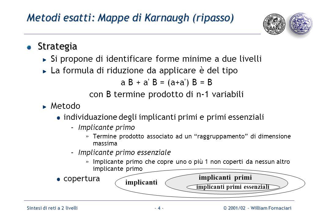 Metodi esatti: Mappe di Karnaugh (ripasso)