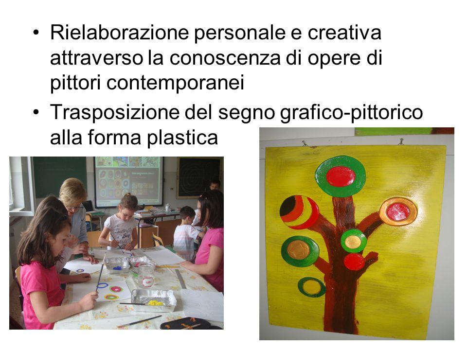 Rielaborazione personale e creativa attraverso la conoscenza di opere di pittori contemporanei
