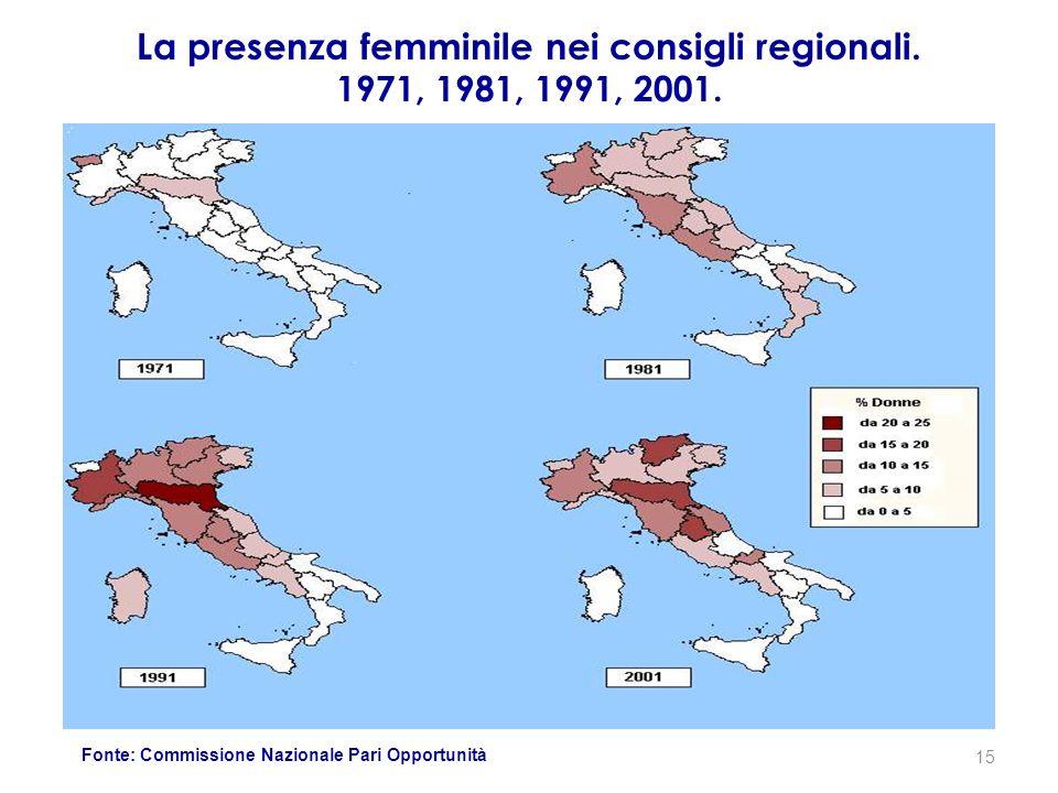 La presenza femminile nei consigli regionali. 1971, 1981, 1991, 2001.