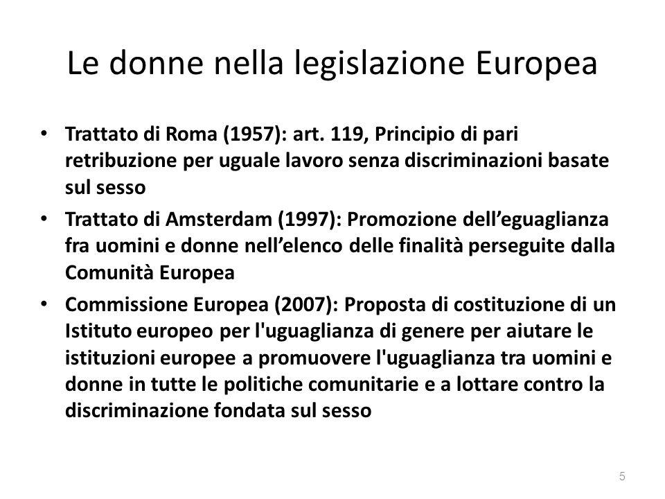 Le donne nella legislazione Europea