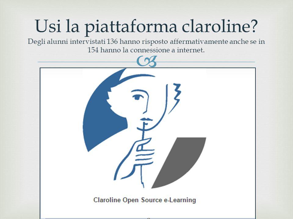 Usi la piattaforma claroline