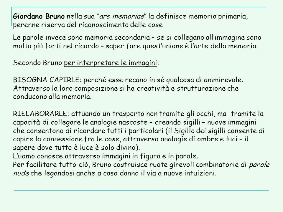 Giordano Bruno nella sua ars memoriae la definisce memoria primaria, perenne riserva del riconoscimento delle cose