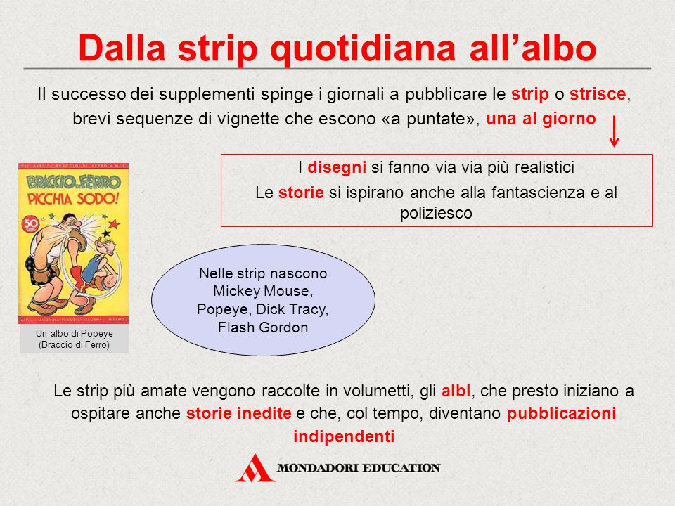 Dalla strip quotidiana all'albo