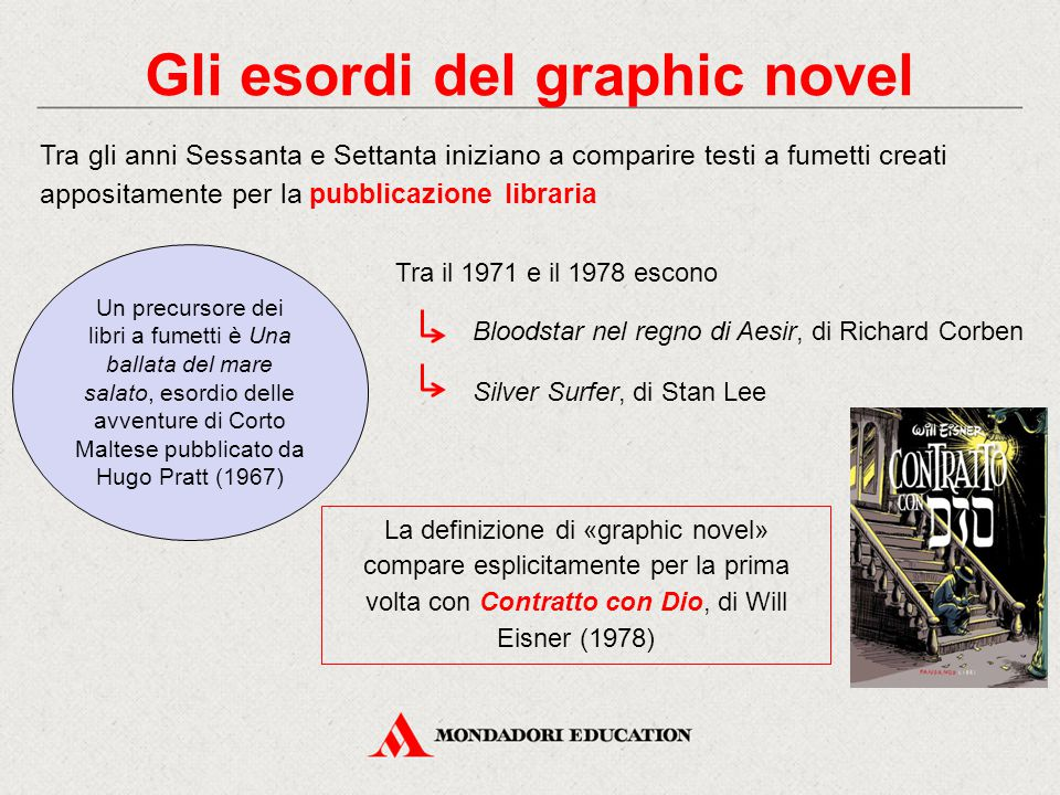 Gli esordi del graphic novel