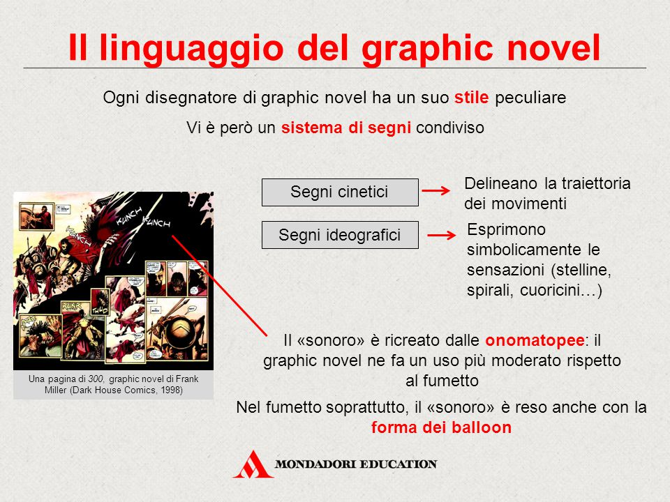 Il linguaggio del graphic novel