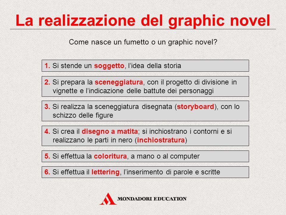 La realizzazione del graphic novel
