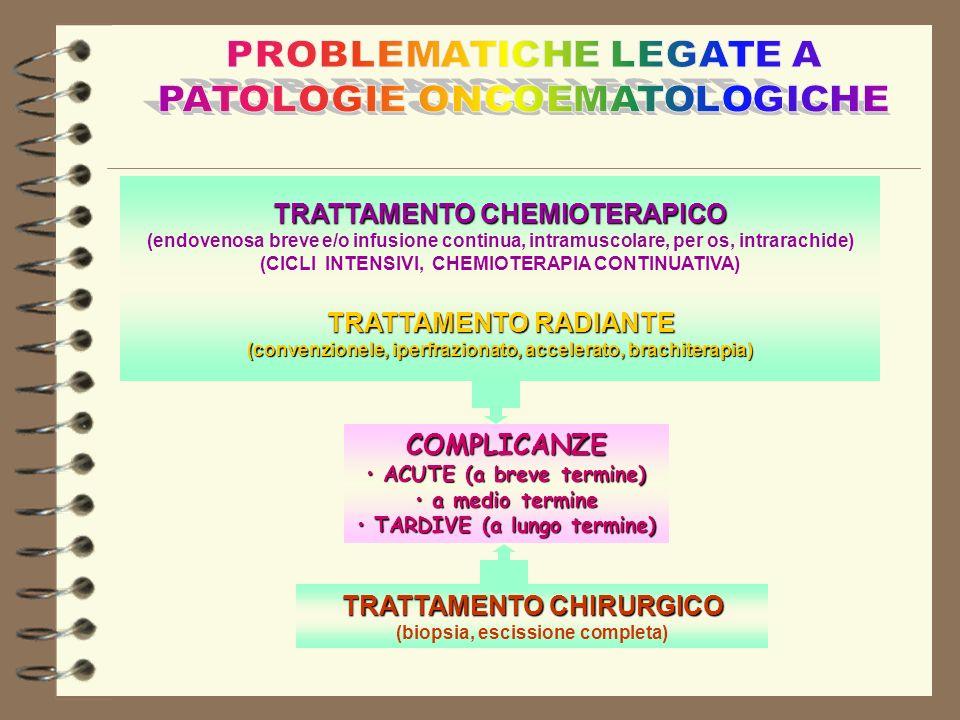 TRATTAMENTO CHEMIOTERAPICO