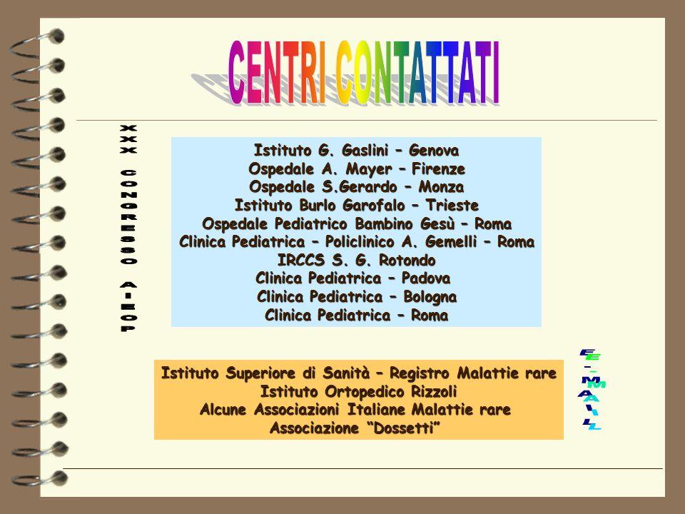 CENTRI CONTATTATI E-MAIL Istituto G. Gaslini – Genova