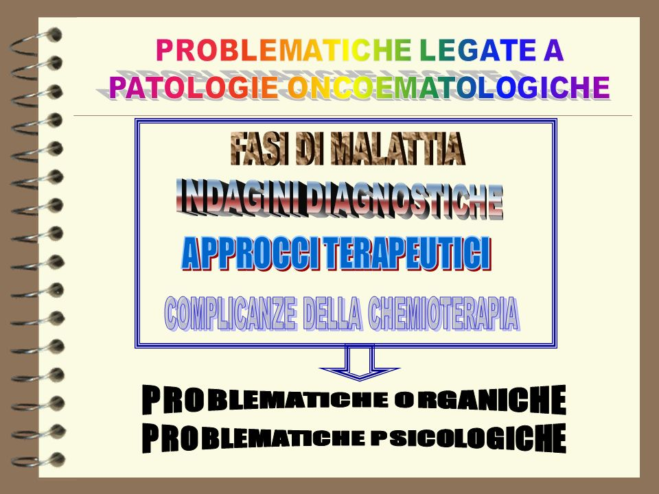 INDAGINI DIAGNOSTICHE