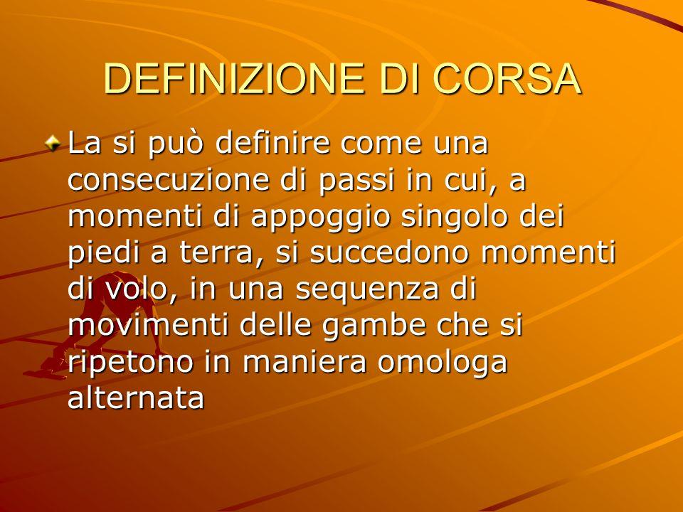 DEFINIZIONE DI CORSA