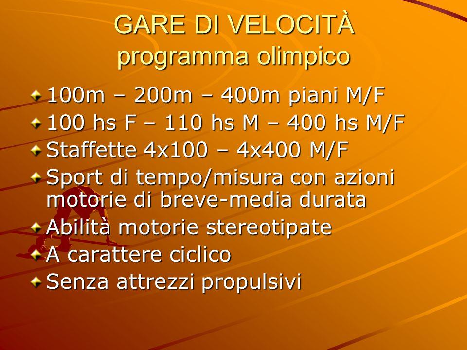 GARE DI VELOCITÀ programma olimpico