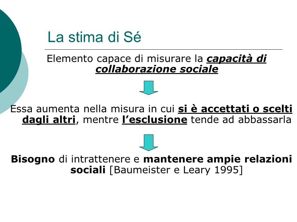 Elemento capace di misurare la capacità di collaborazione sociale