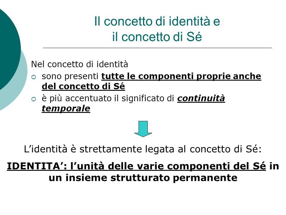 Il concetto di identità e il concetto di Sé