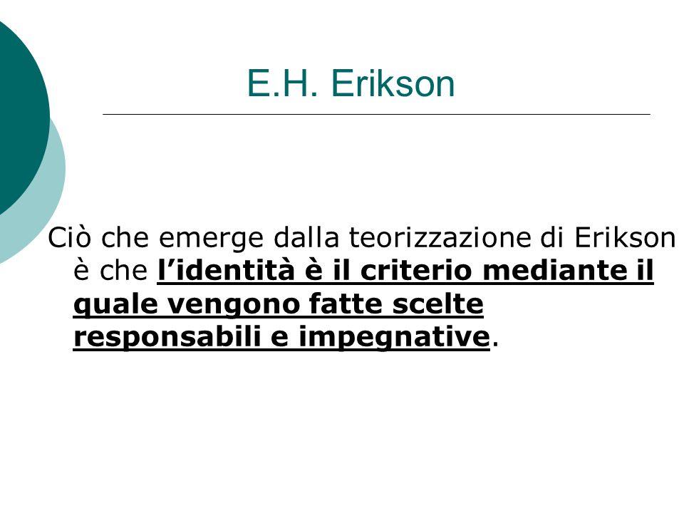 E.H. Erikson