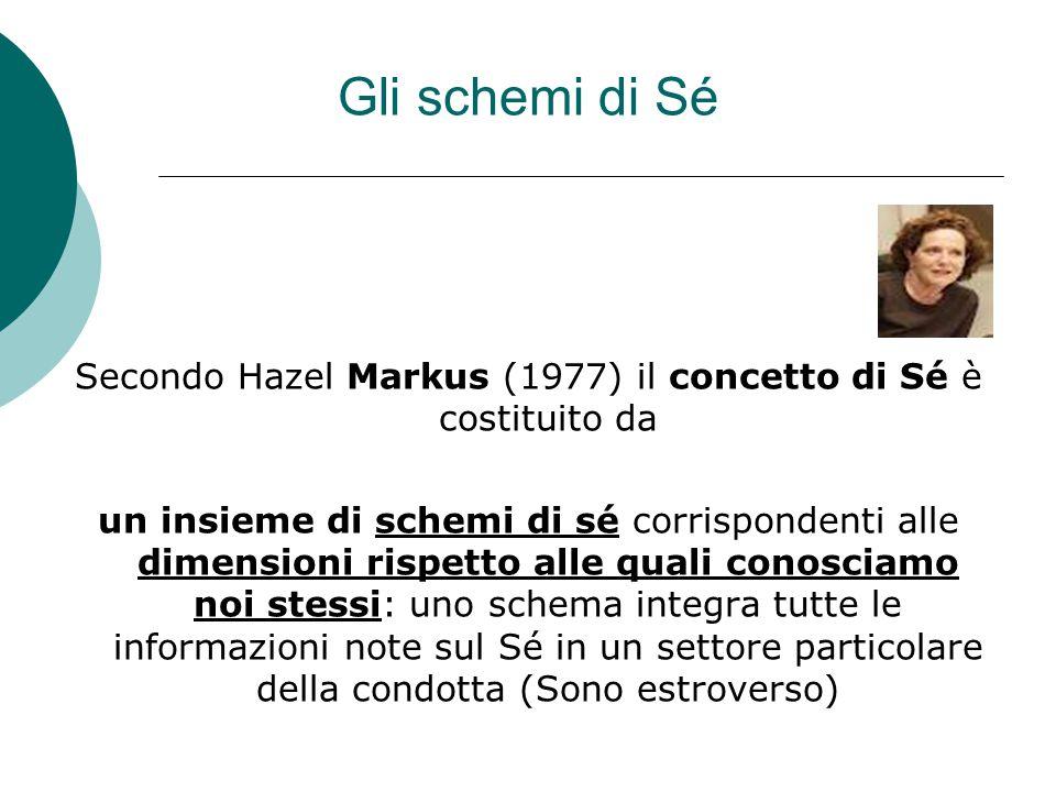 Secondo Hazel Markus (1977) il concetto di Sé è costituito da