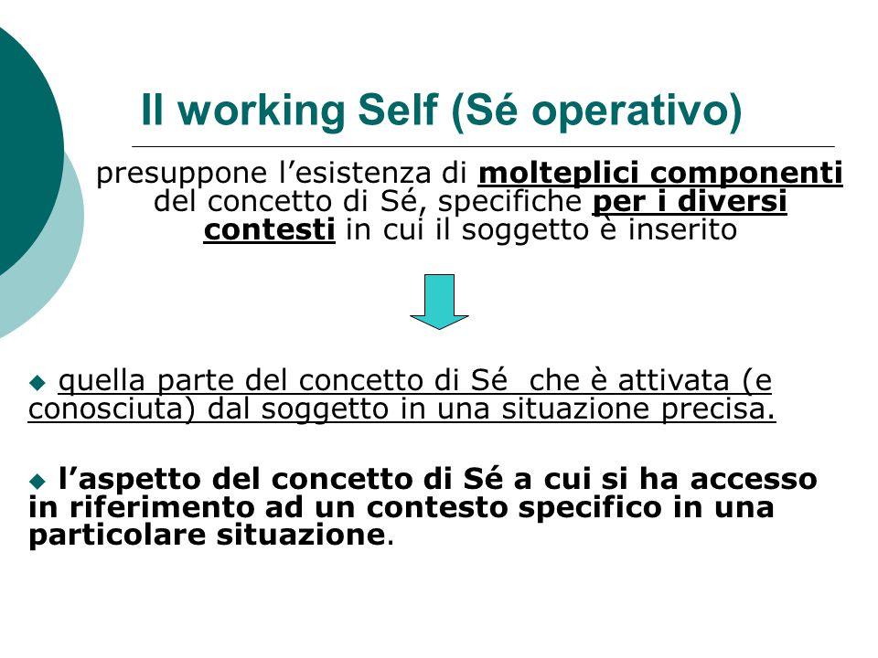 Il working Self (Sé operativo)