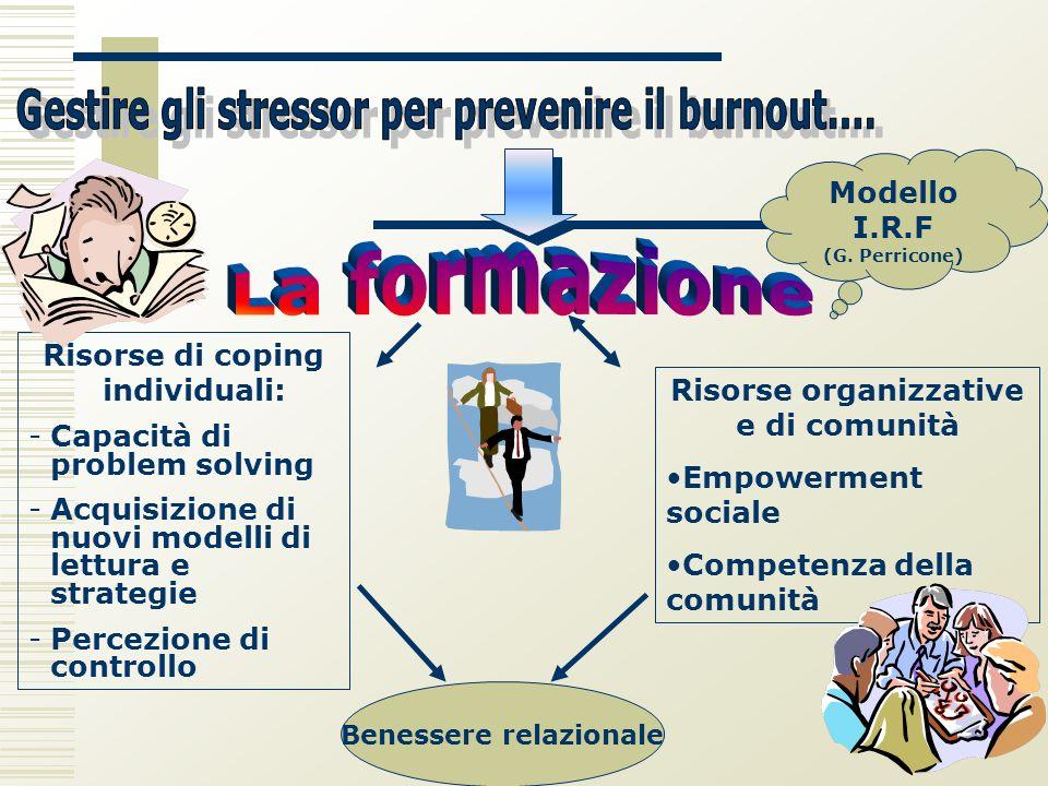 Gestire gli stressor per prevenire il burnout....