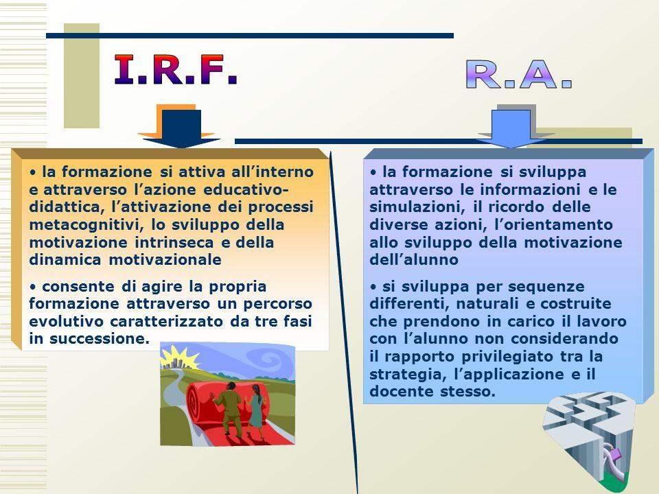 I.R.F. R.A.