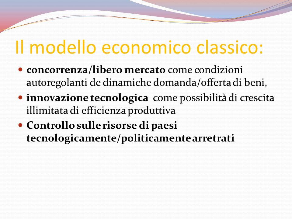 Il modello economico classico: