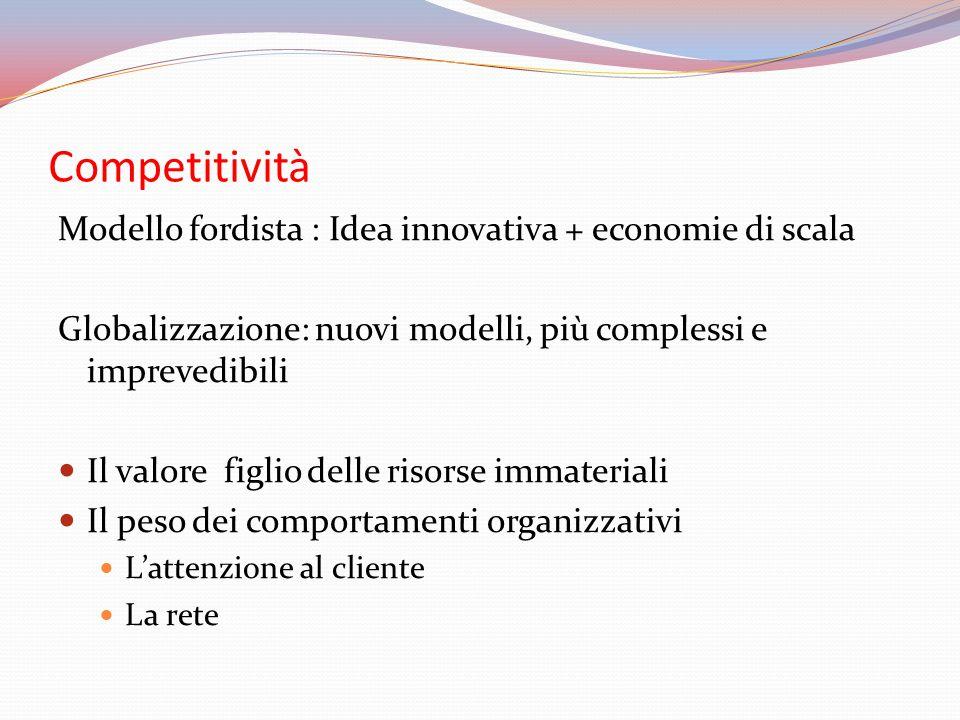 Competitività Modello fordista : Idea innovativa + economie di scala