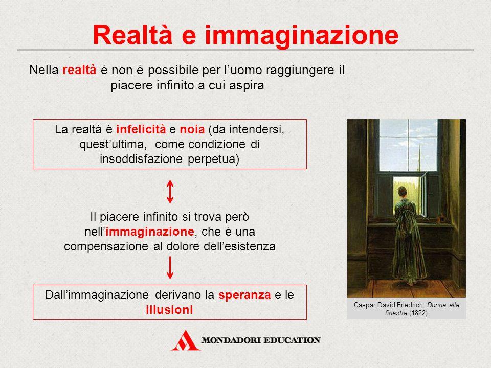 Realtà e immaginazione