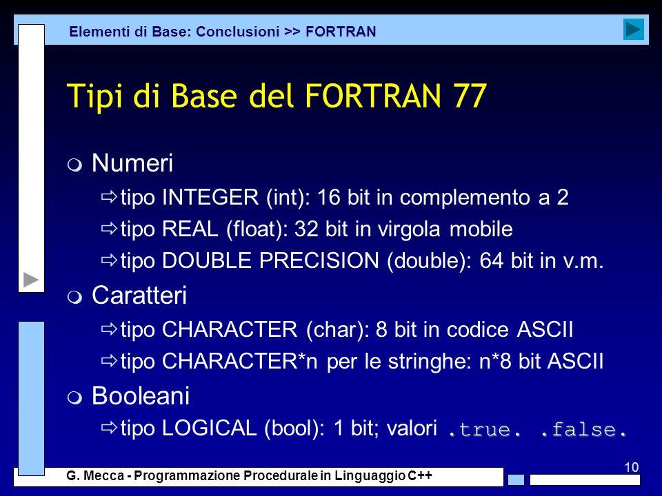 Tipi di Base del FORTRAN 77