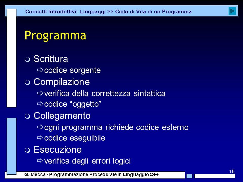 Programma Scrittura Compilazione Collegamento Esecuzione