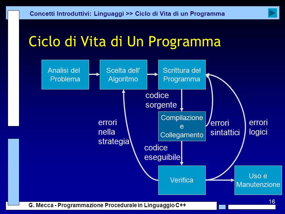 Ciclo di Vita di Un Programma