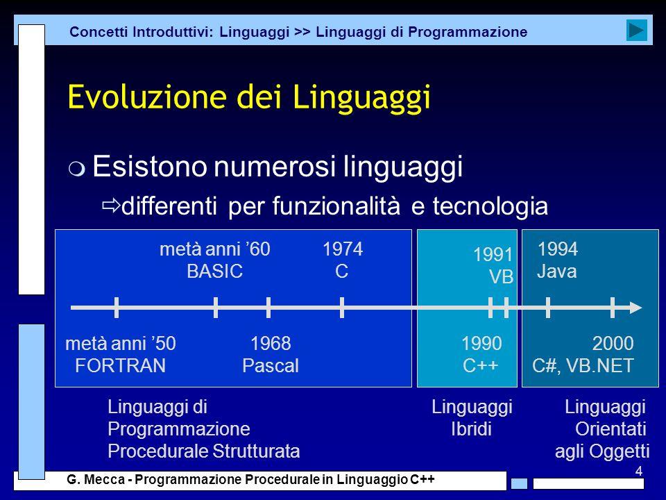 Evoluzione dei Linguaggi