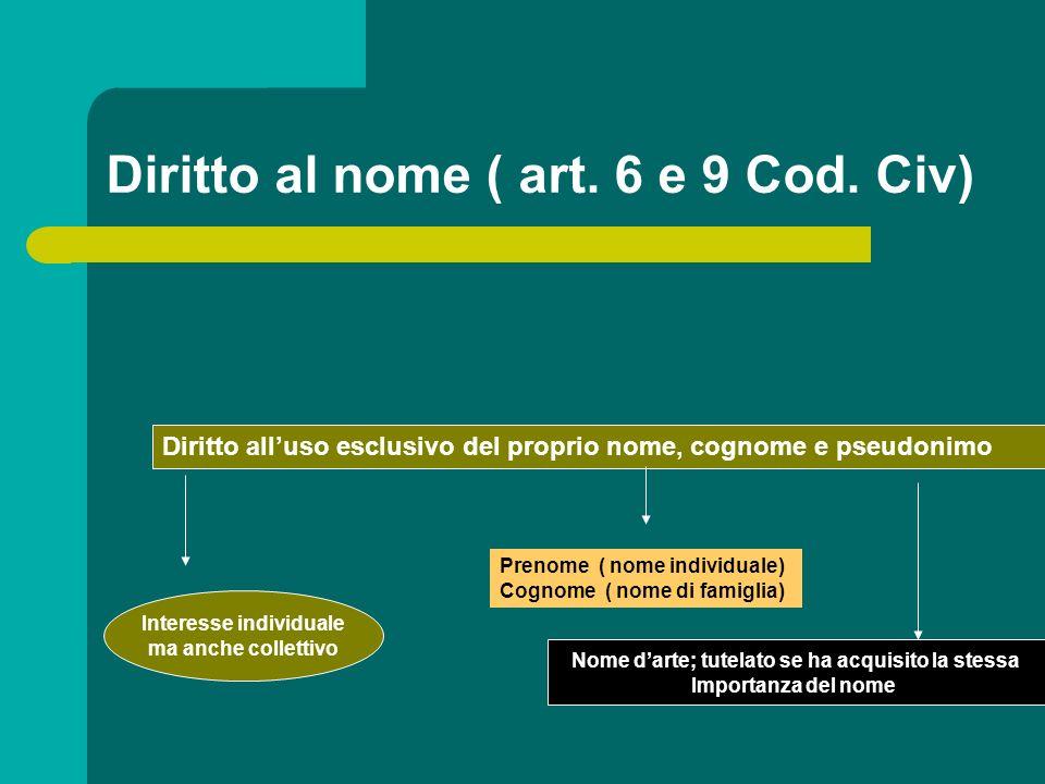 Diritto al nome ( art. 6 e 9 Cod. Civ)