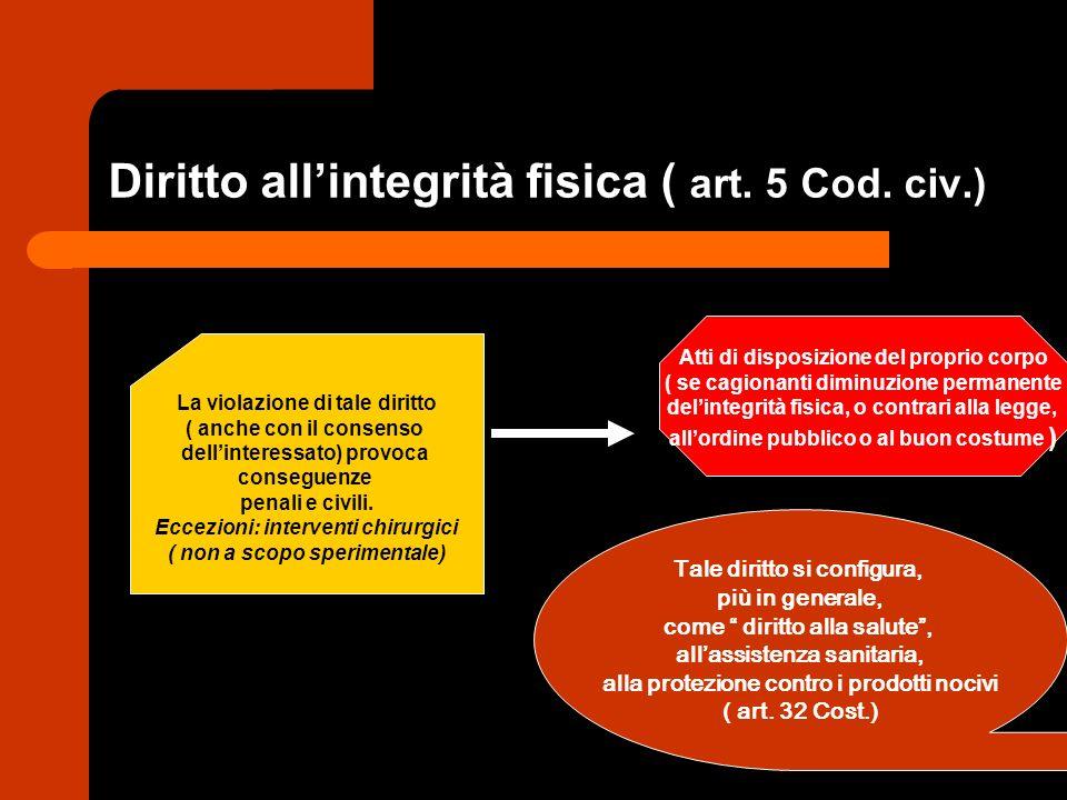 Diritto all'integrità fisica ( art. 5 Cod. civ.)