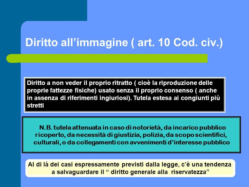 Diritto all'immagine ( art. 10 Cod. civ.)