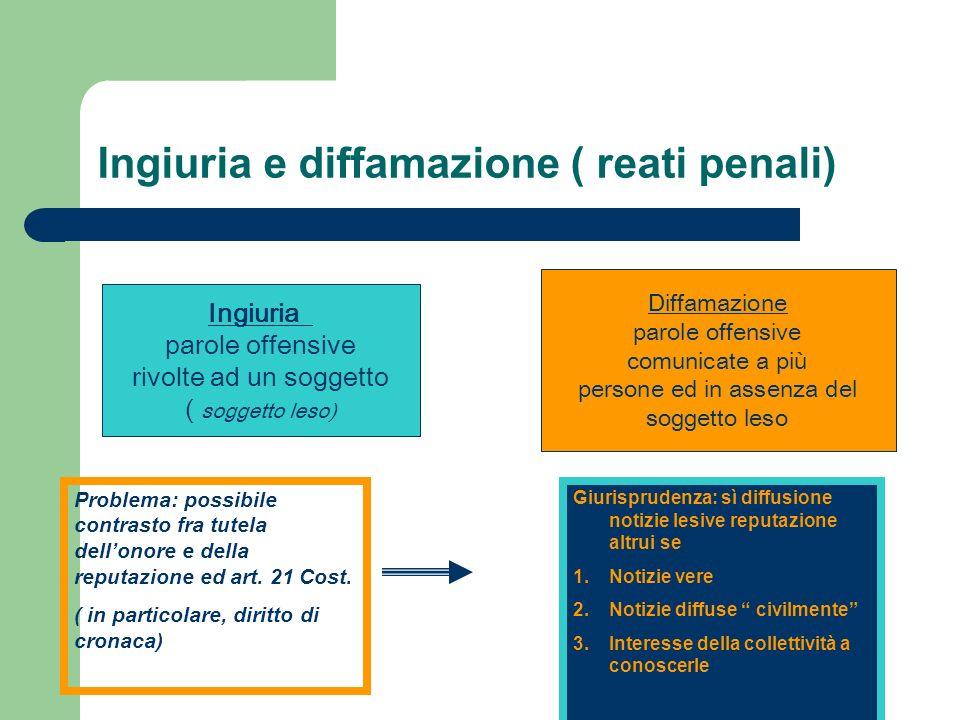 Ingiuria e diffamazione ( reati penali)