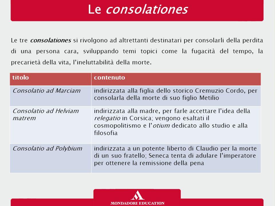 Le consolationes 16/01/13.