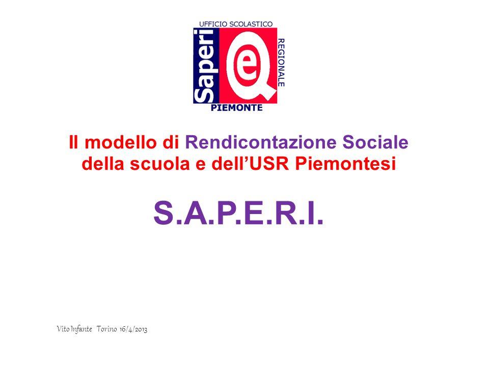 S.A.P.E.R.I. Il modello di Rendicontazione Sociale