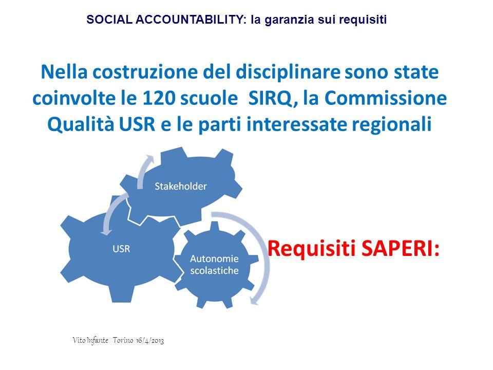SOCIAL ACCOUNTABILITY: la garanzia sui requisiti