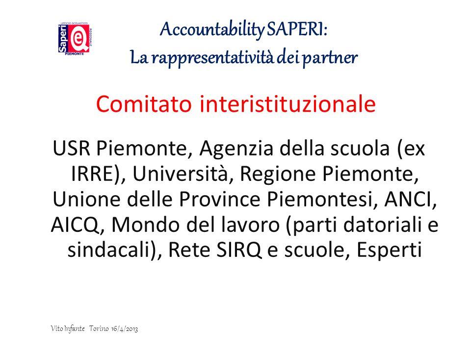 Accountability SAPERI: La rappresentatività dei partner