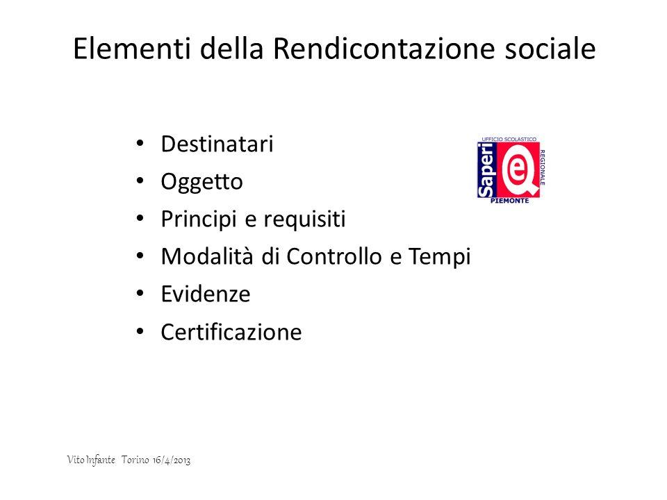 Elementi della Rendicontazione sociale