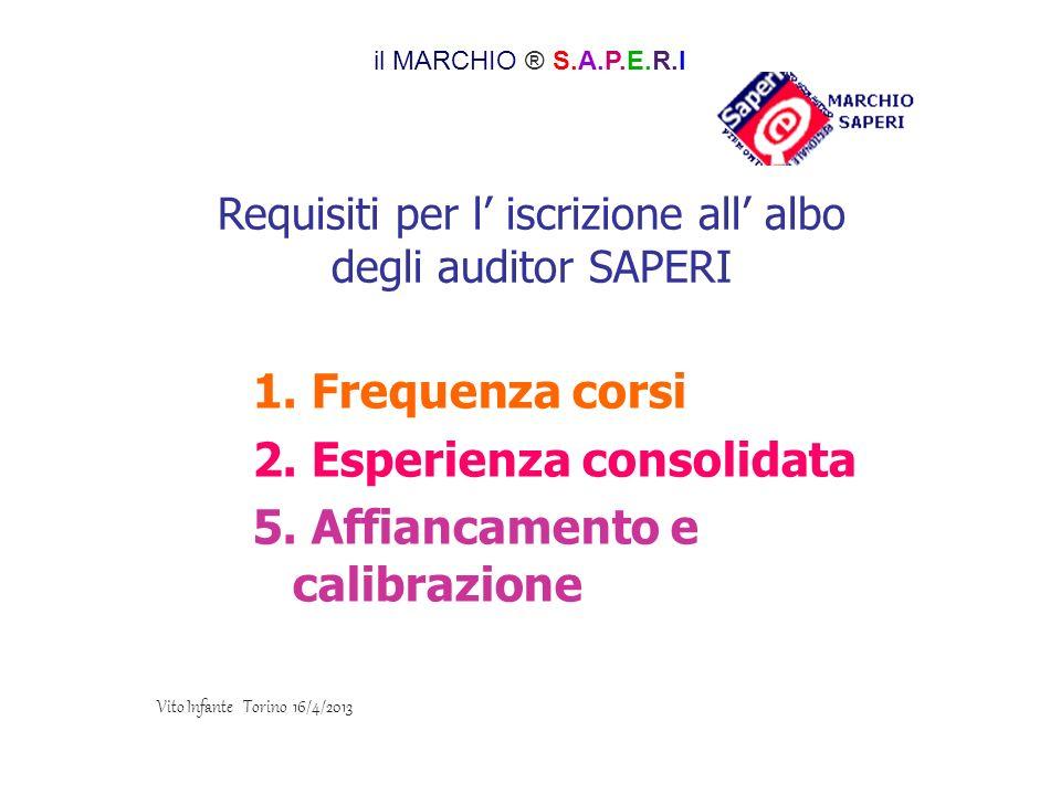 Requisiti per l' iscrizione all' albo degli auditor SAPERI